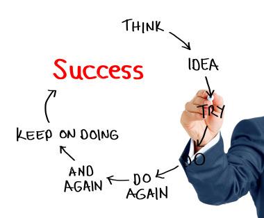 success-tops